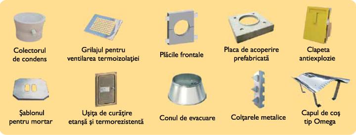 Schiedel-Uni-Plus-accesorii